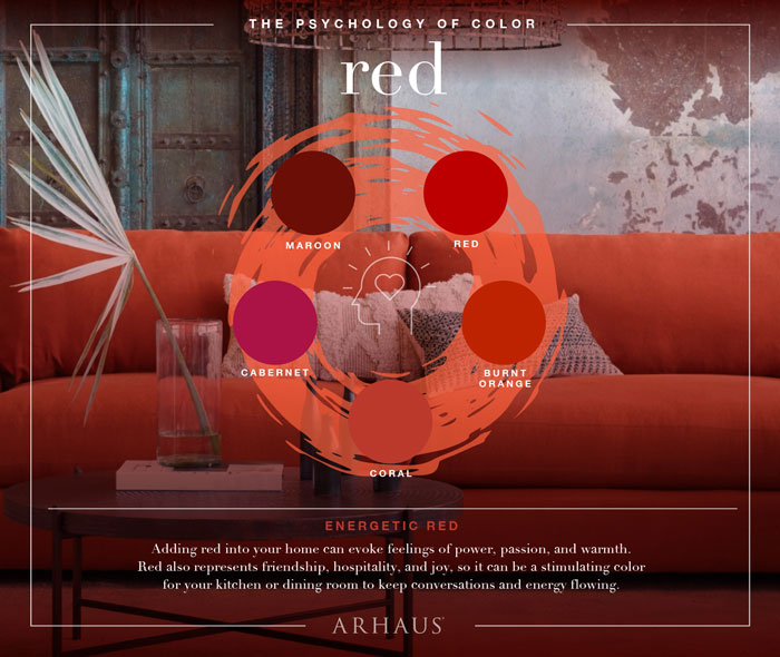 choosing color for your home according to Arhaus_red